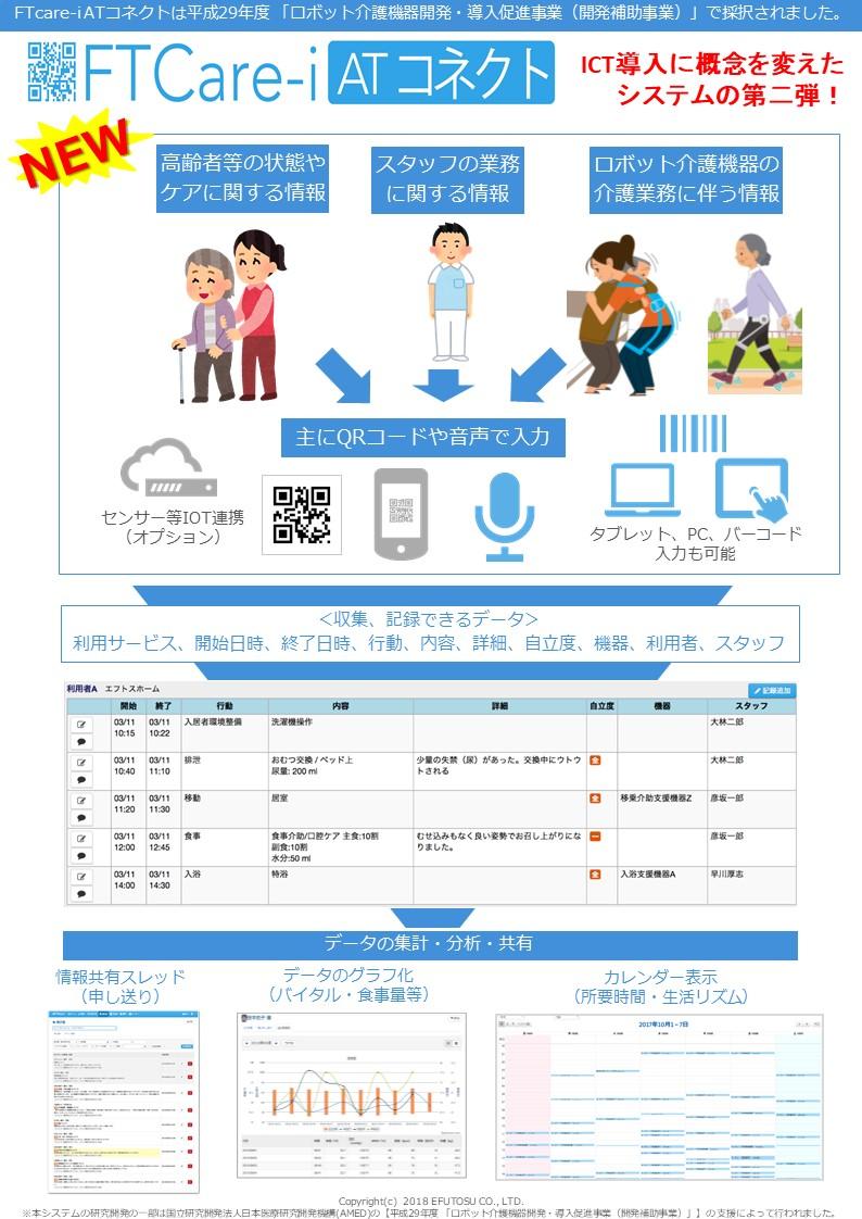 FTcare-i1ページ